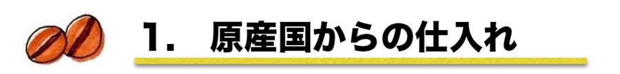 萩原珈琲のコーヒー製造方法